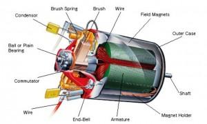 الکتروموتور , سیم پیچی  عکس موتورهای الکتریکی بهترین جهان ,؛ عکس دینام , عکس الکترو موتور , عکس سیم پیچی