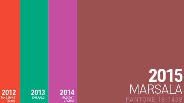 رنگ سال 2000 الی 2013