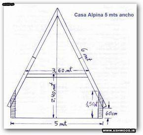 سازه های چوبی مثلثی شکل ، A شکل کلبه جنگلی و آلاچیق چوبی