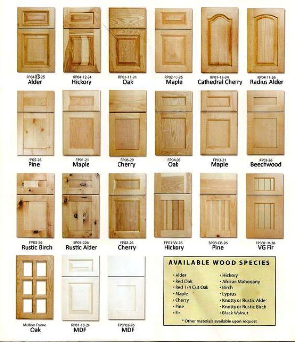 قیمت درب چوبی کابینت