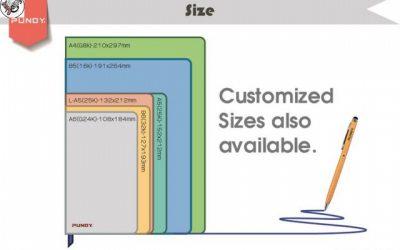 اندازه استاندارد کتاب