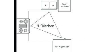 طراحی و چیدمان یک آشپزخانه