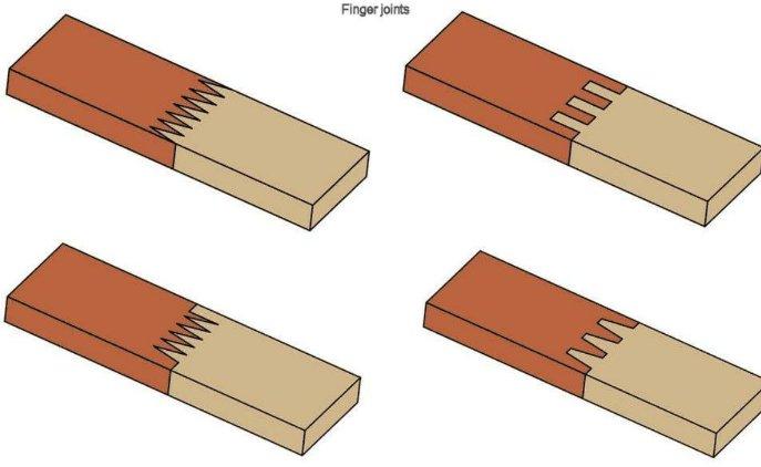اتصالات انگشتی فینگر جوینت بر روی ورق و صفحه کابینت