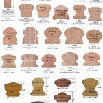 مدل درب های چوبی کلاسیک , قیمت درب کلاسیک لاکچری , مدل و انواع درب چوبی سبک کلاسیک , قیمت و مشخصات فنی , دانلود مدل سه بعدی درب کلاسیک , مدل های درب چوبی , انواع درب چوبی