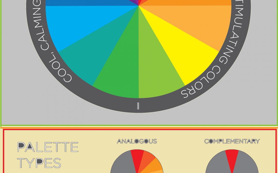 اصول تئوری رنگ , آموزش انتخاب رنگ در دکوراسیون داخلی