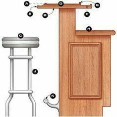 ابعاد و اندازه استاندارد میز بار