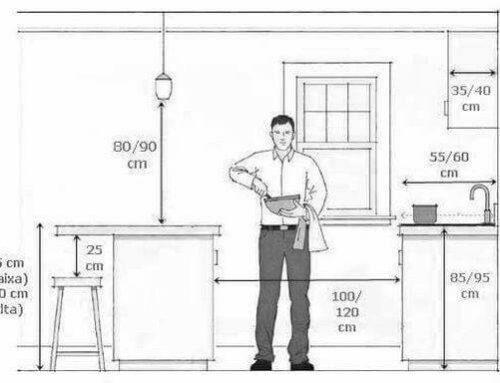 ابعاد کابینت , ابعاد و اندازه های استاندارد دکوراسیون آشپزخانه