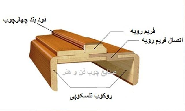 قیمت چهارچوب چوبی