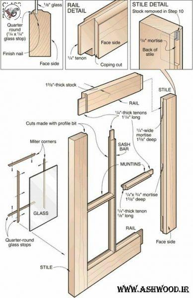 آموزش ساخت پنجره چوبی , پنجره چوبی قدیمی , ساخت پنجره چوبی ساده , آموزش ساخت پنجره سنتی , پنجره چوبی مدرن , خرید پنجره چوبی قدیمی , قیمت درب و پنجره چوبی , آموزش ساخت درب توری چوبی