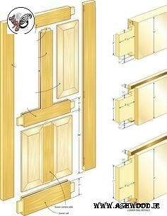 جزئیات ساخت درب چوبی , آموزش ساخت پنجره چوبی , پنجره چوبی قدیمی , ساخت پنجره چوبی ساده , آموزش ساخت پنجره سنتی , پنجره چوبی مدرن , خرید پنجره چوبی قدیمی , قیمت درب و پنجره چوبی , آموزش ساخت درب توری چوبی