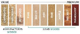 شناخت انواع چوب و انتخاب چوب مناسب برای هر سازه