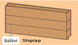 دیوارکوب شیپلپ (shiplap)