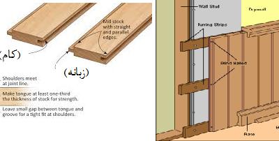 دکوراسیون چوبی , دیوار کوب چوبی , لمبه چوبی معرفی انواع دیوارکوب