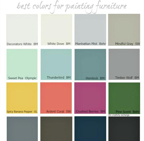 پالت رنگ ها به ترتیب دسته بندی