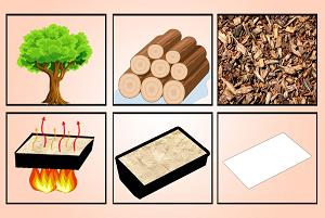 کاغذ تولید شده با چوب