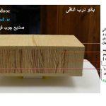 ساخت بدنه درب چوبی خاص
