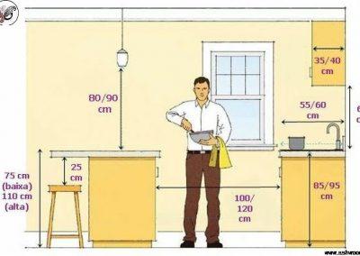 استانداردهای کابینت آشپزخانه