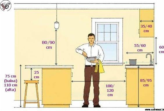 عمق استاندارد کابینت دیواری