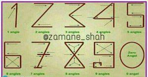 ریاضی دان خوارزمی