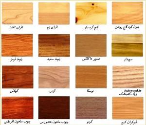 انواع چوب ، فهرست معرفی انواع چوب و روکش طبیعی چوب
