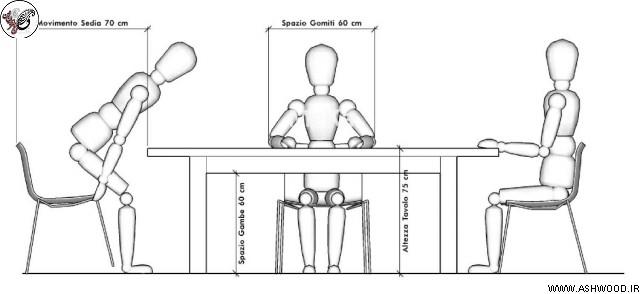 استاندارد و ابعاد در طراحی و معماری