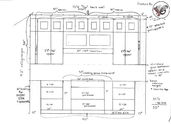 استاندارد آشپزخانه٬ دکوراسیون آشپزخانه٬ طراحی آشپزخانه