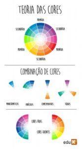 ترکیب رنگ , آموزش ترکیب رنگ