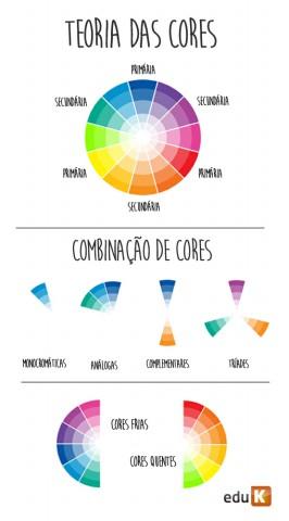 راهنمای عملی برای ترکیب رنگ