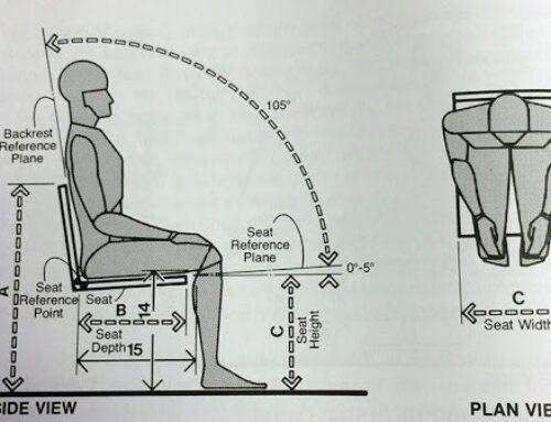 صندلی ارگونومیک، استاندارد ابعاد صندلی و مبل راحتی
