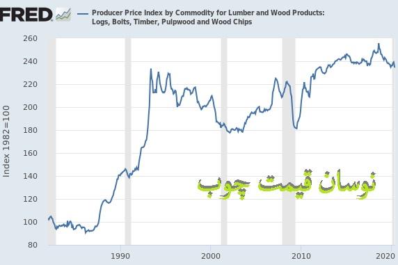 نوسان قیمت چوب در بازار های جهانی