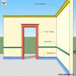 قرنیز چوبی , تخته و الوار بر روی دیوار یا دیوارهای چوبی