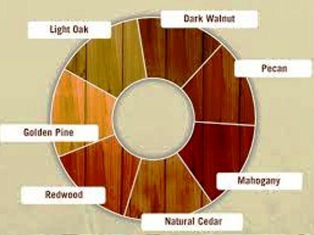 رنگ چوب گردو