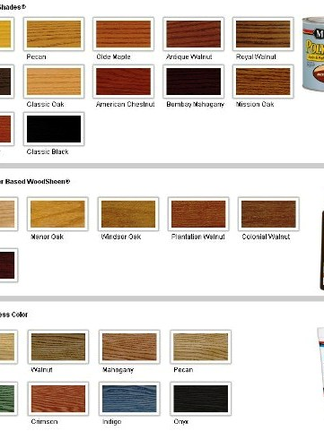 انواع رنگ چوب انواع رنگ چوب