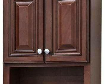 درب کابینت , درب کابینت آشپزخانه , قیمت درب کابینت , مدل درب کابینت
